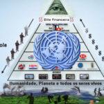 Agenda 2030 Descodificada – Modelo Para a Escravização Global da Humanidade